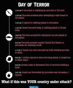 A terror egy napja