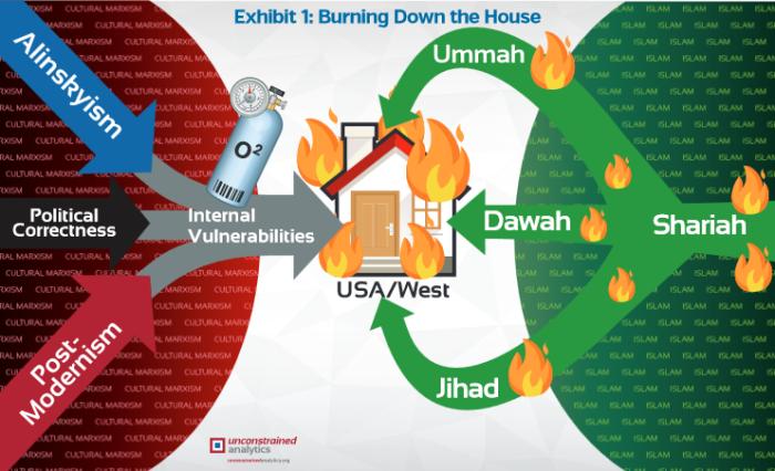 A Ház Fölgyújtása* – Tanulmány-szemle
